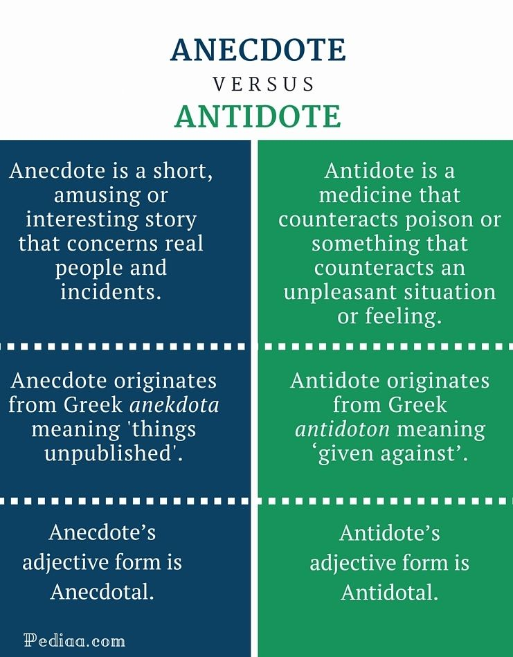 Difference between anecdote and story