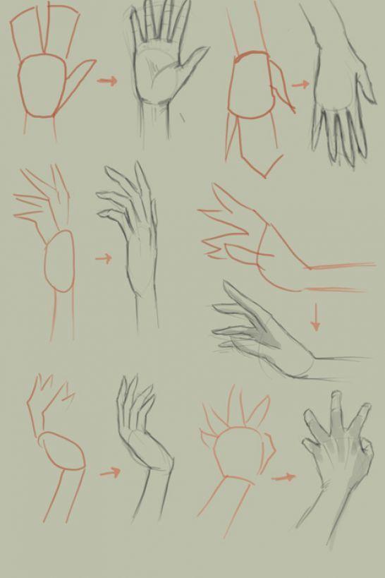 Zeichne eine Hand , zeichne Online zeichnung, Zeichnen