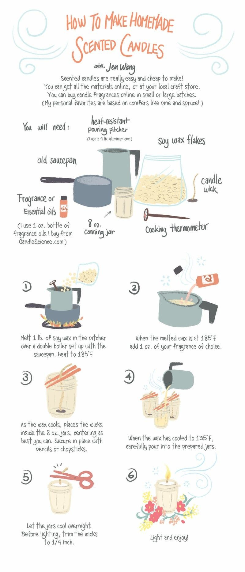 How To Make Homemade Scented Candles Homemade scented