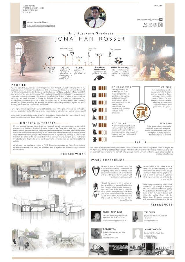 Architecture Cv A4 Curriculum Interieur
