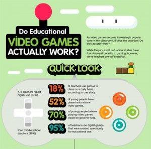 Do Educational Video Games Actually Work?