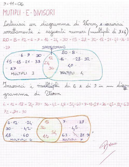 Multipli E Divisori Diagramma Di Venn Matematica Quarta Math E