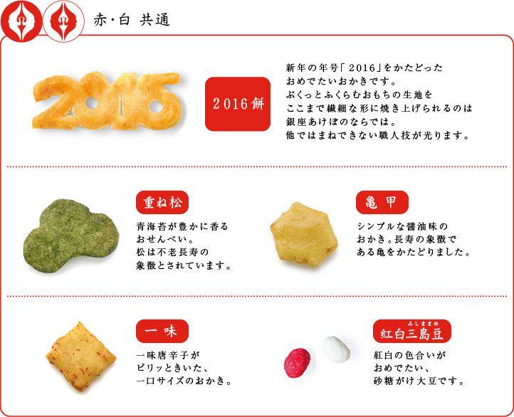 商品内容(赤白共通)二〇一六餅、重ね松、亀甲、一味、紅白三島豆