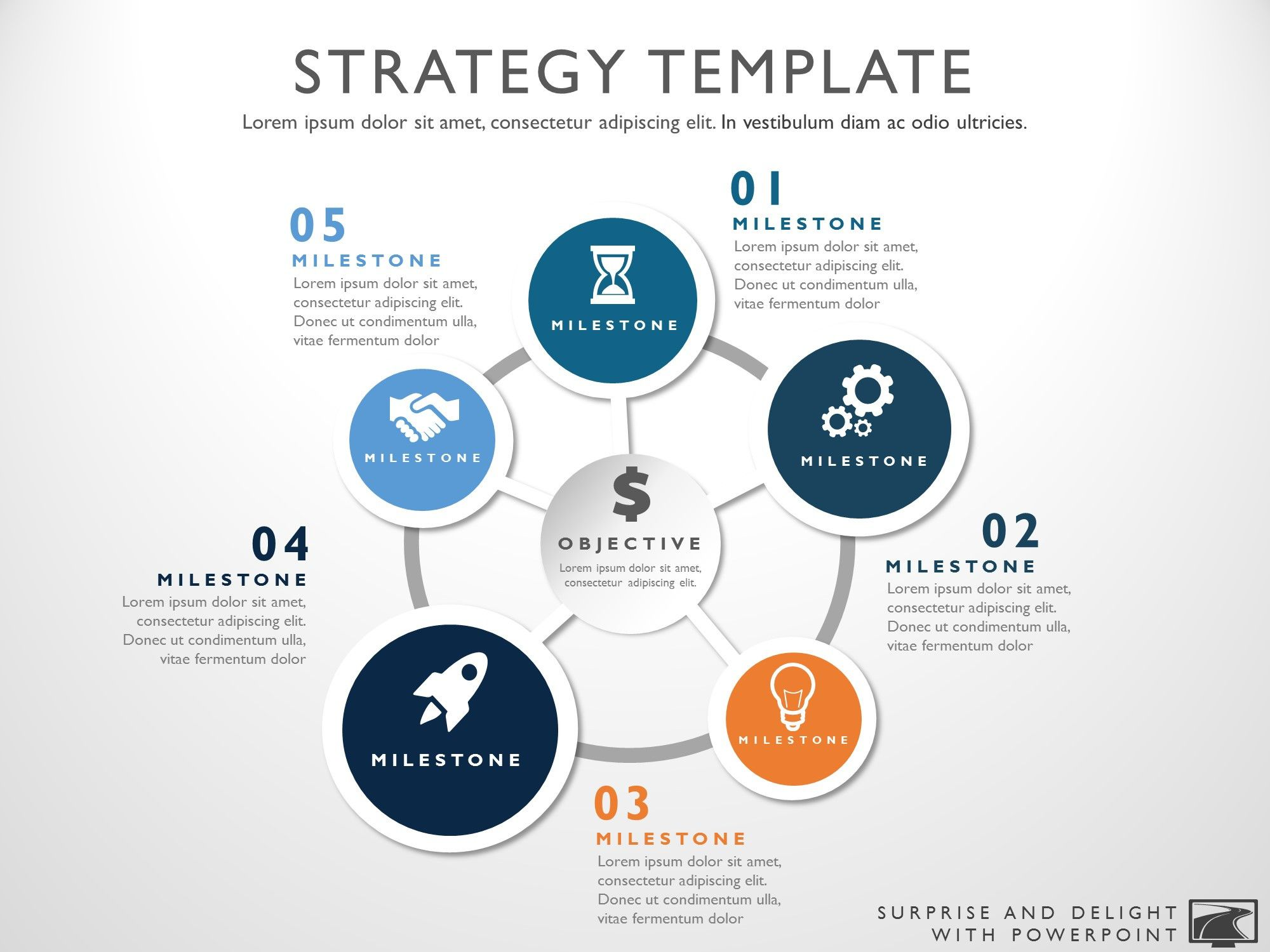 Product Strategy Template  My Product Roadmap  Social Innovation