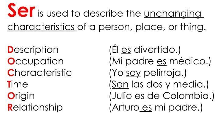 Practice Noun Adjective Agreement Spanish Google Search Spanish