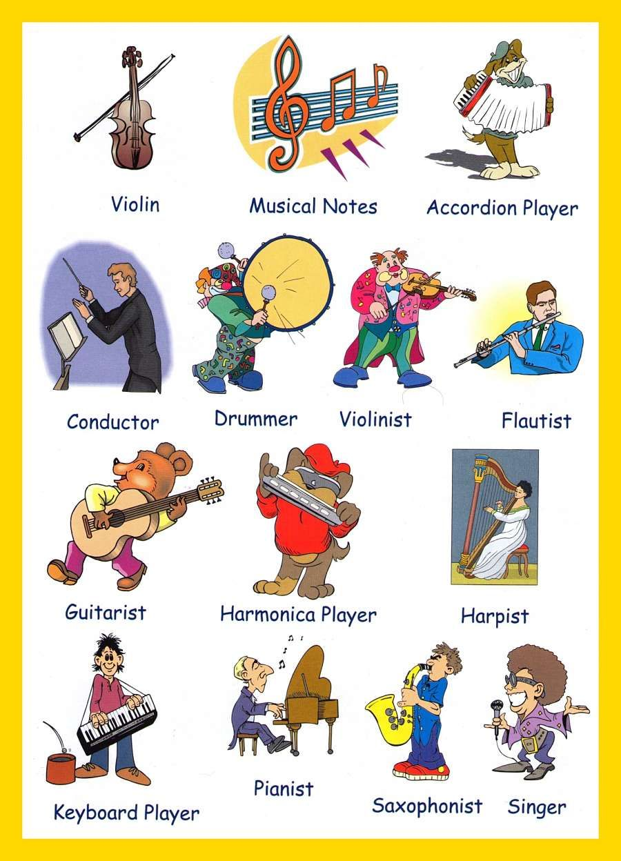 Terminos Musicales Vocabulario En Ingles Ingles Para Ninos Aprender Italiano