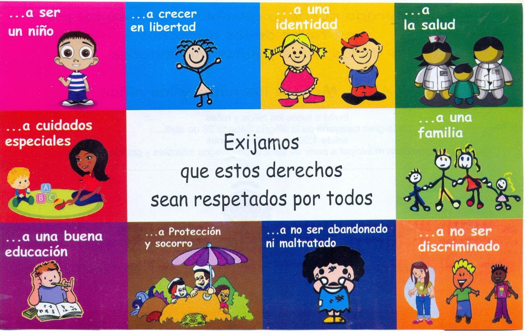 Los Derechos De Los Ninos En La Familia Y El Colegio Blog Espanol Ce1 Derechos De La Ninez Derechos De Los Ninos Imagenes De Los Derechos
