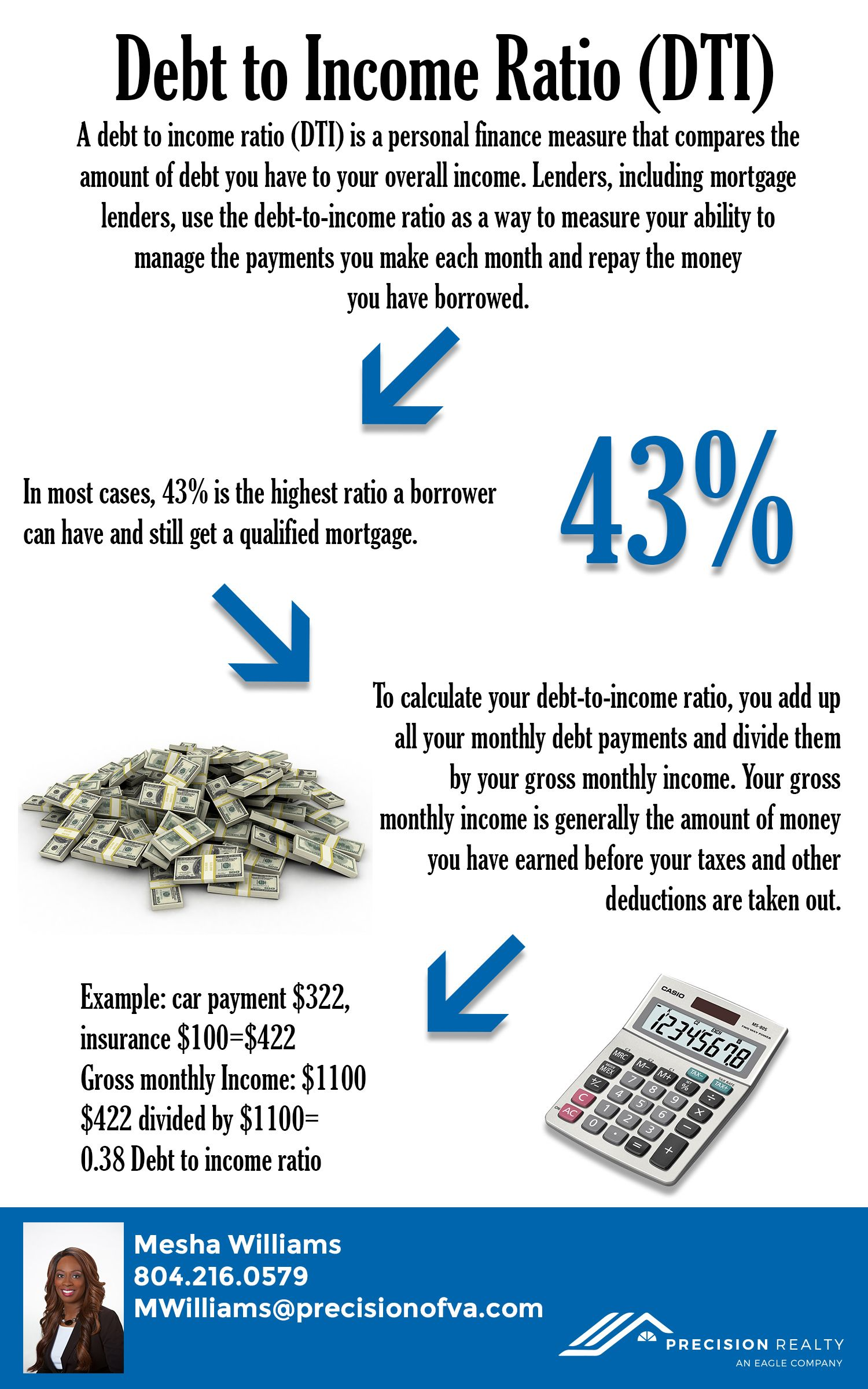 Take The Time To Calculate Your Debt To Income Ratio