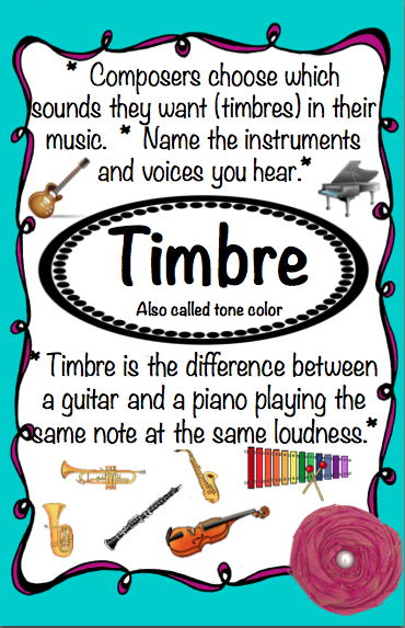 Not Quite Anchor Charts | Design posters, Music education and ...
