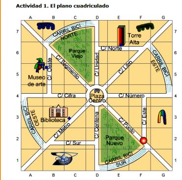 El Blog De Xaqueline Monteith Para 3º De Primaria El Plano Cartesiano Mapas Orientacion