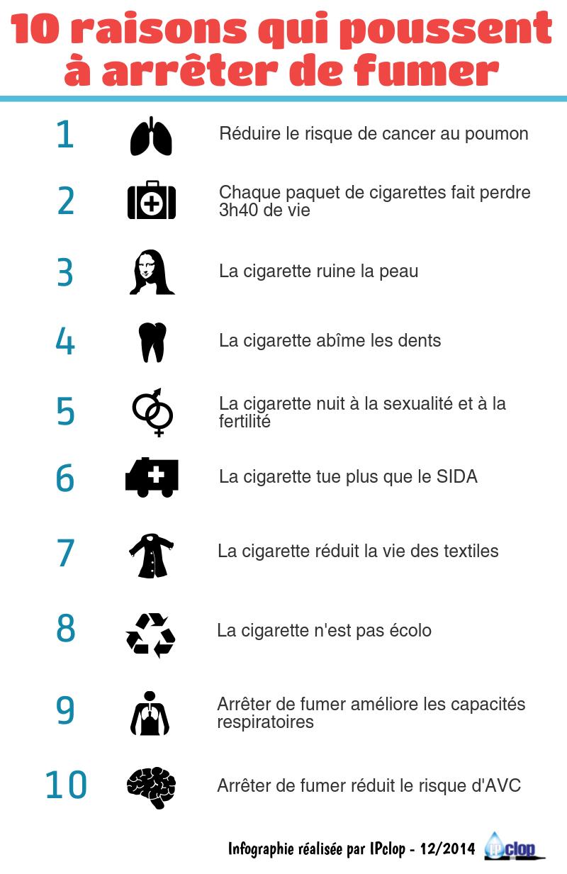 les-raisons-pour-arreter-de-fumer