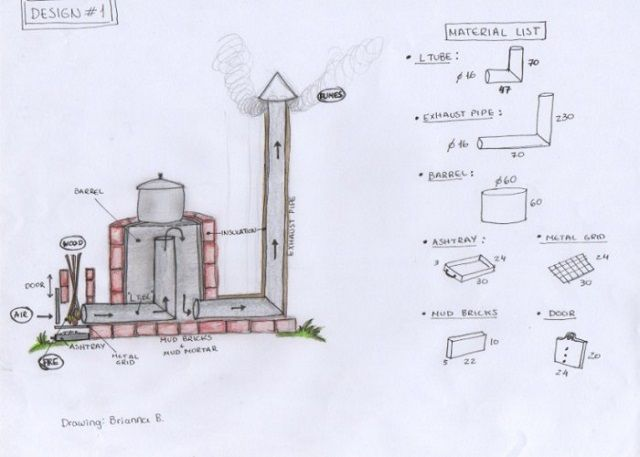 Learn How To Build A Rocket Stove For Earth Friendly Cooking [video] | IKEA Decoration