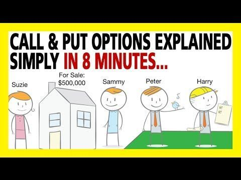 How to trade call option