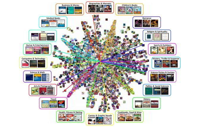 """#Literatura #Multimedia #libros Una inteligencia artificial que """"juzga un libro por su portada"""""""