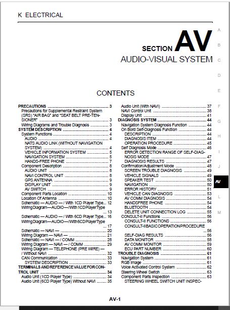 Nissan Qashqai J10 (2006-2013) Repair and Service Manual