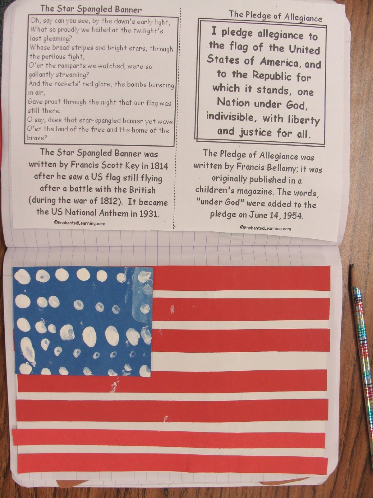 Saylor S Log American Symbols