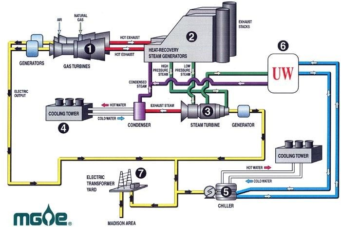 Pin By Hani Hazzam On Hvac Refrigeration And Air Conditioning