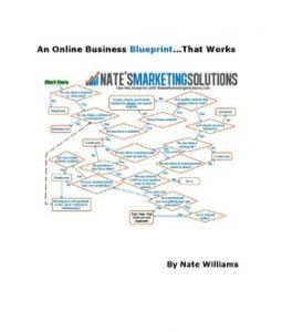 Full online business blueprint pdf download nates marketing full online business blueprint pdf download malvernweather Gallery