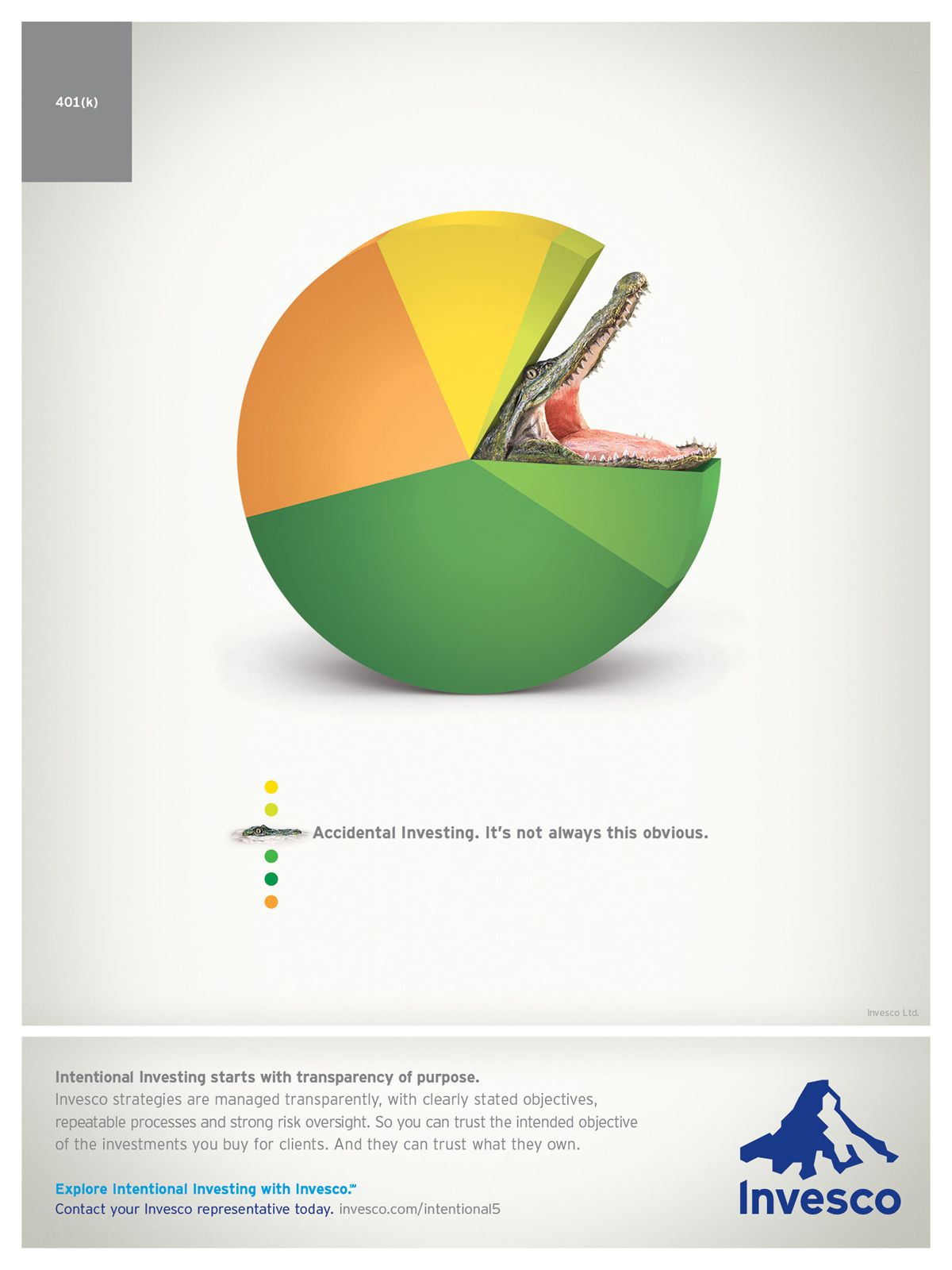 Now That S A Pie Chart Creative Advertising Design Creative