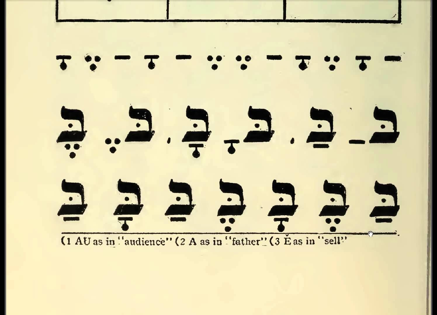 01 Learn Hebrew Alphabet Reading Lessons For Beginners