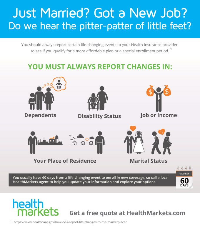Report These Life Events To The Marketplace Infographic