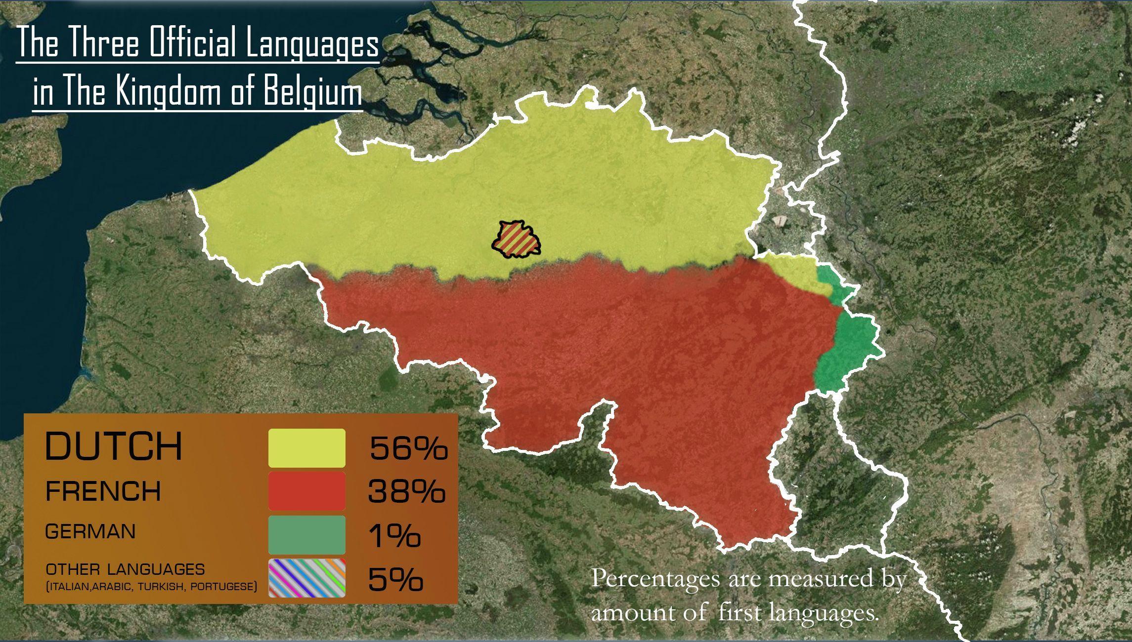 Three Official Languages Of Belgium Belgien Maximilian I