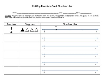 picture relating to Fraction Number Line Printable titled Plotting Fractions Upon A Range Line Blank Worksheet 3.NF.A.2