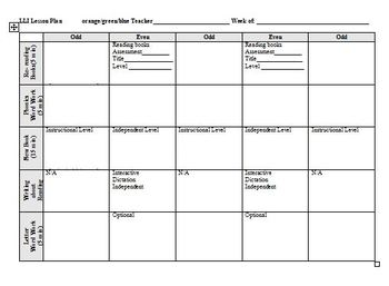LLI Lesson Plan Templates Lesson Plan Templates Template And - Reading intervention lesson plan template