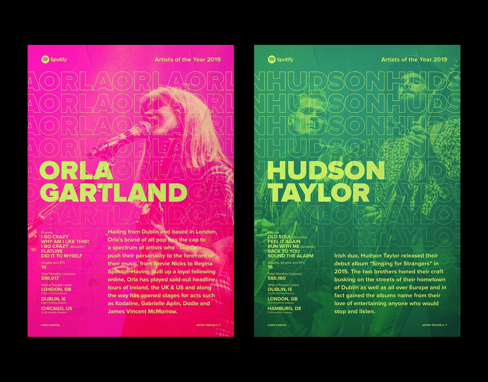 I Made These Posters To Celebrate Some Of My Favourite Music Artists Of 2019 In The Style Of The Spotify 2019 Wrapped C In 2020 Spotify Poster Series My Favorite Music
