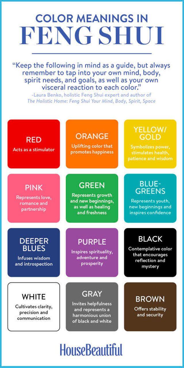 zo kies je de perfecte kleur voor in jouw huis op z 39 n feng shui 39 s kleur pinterest feng. Black Bedroom Furniture Sets. Home Design Ideas