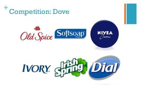 dove soap competitors