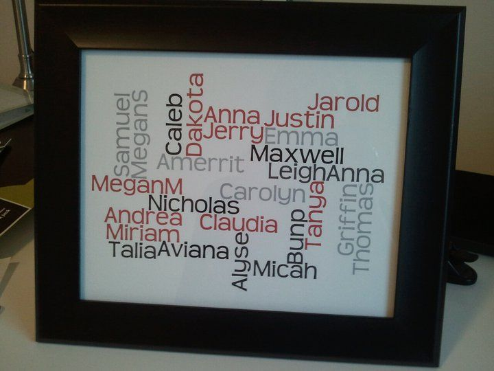 I did a wordle with the names of the kids in my class. I framed it to display in the classroom.