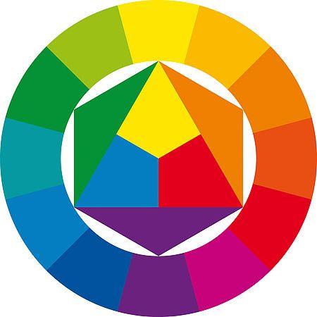 Welche Farben passen zusammen Alpina Farbe & Wirkung