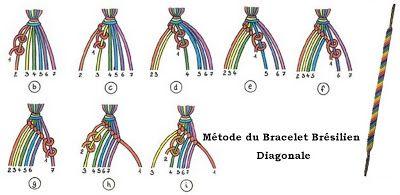 fabriquer bracelet bresilien