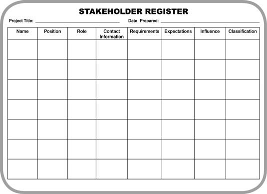 What You Should Know About Stakeholder Registers For The Pmp