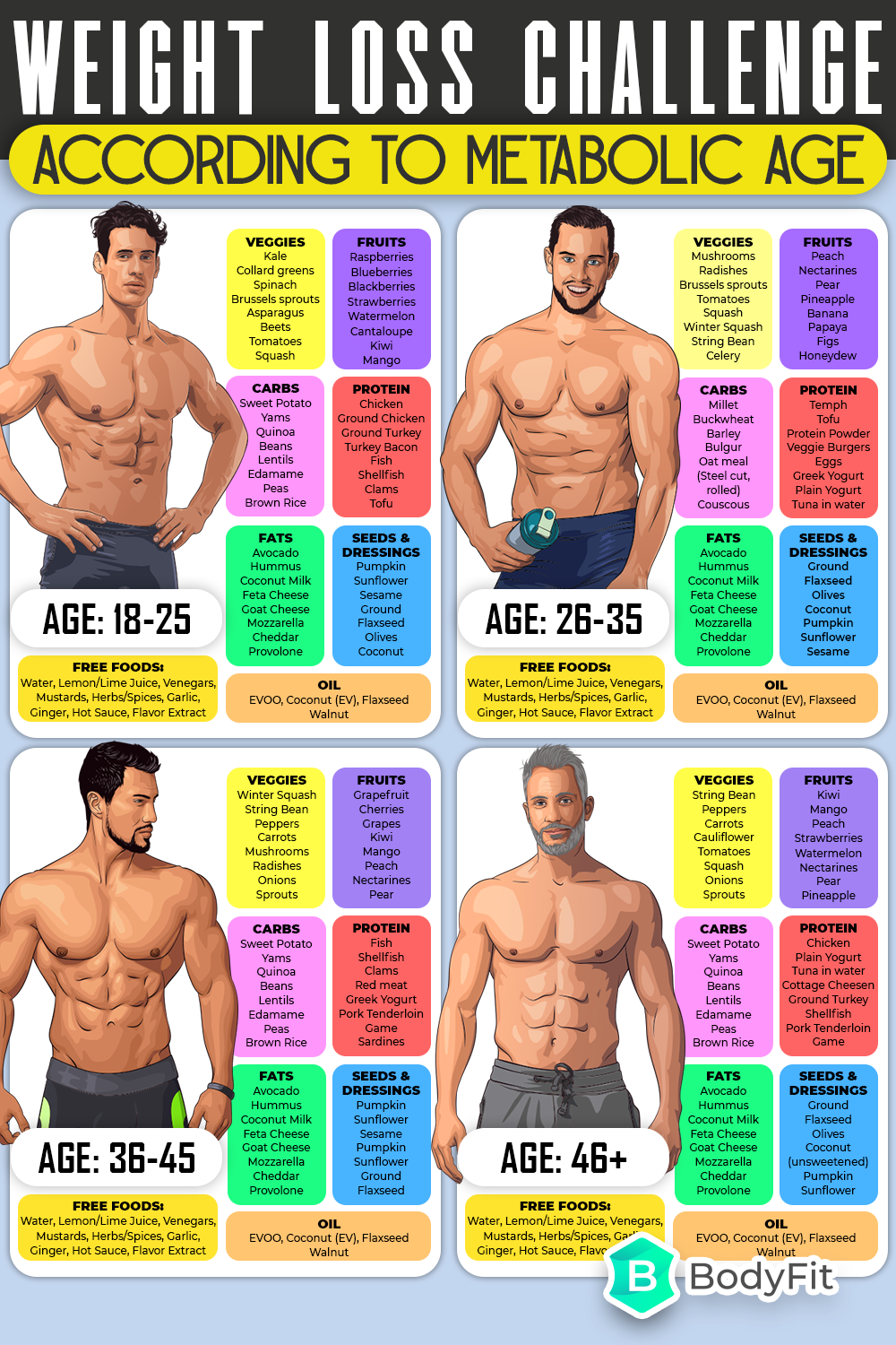 mens weight loss diet and workout plan