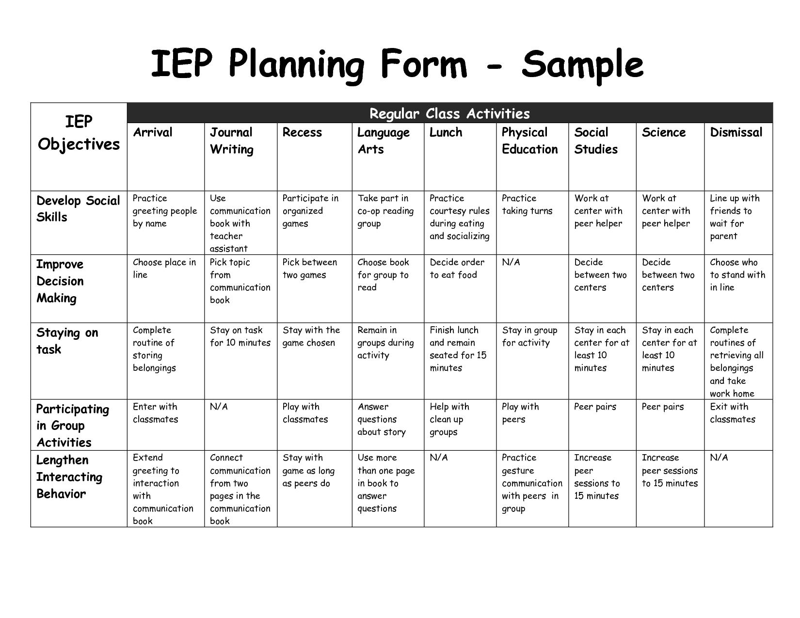 Iep Planning Form Sample
