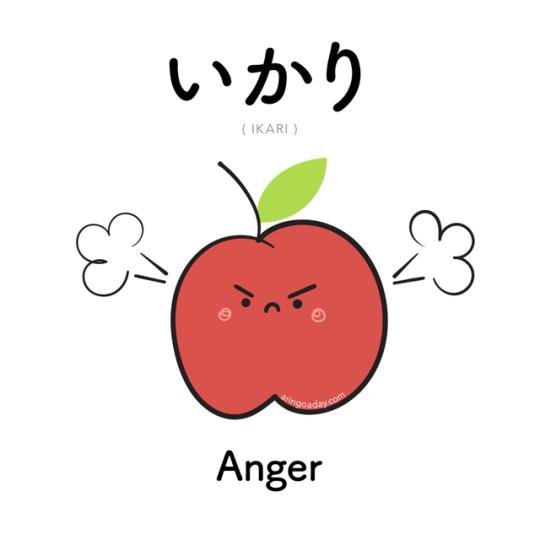 [434]  いかり  |  ikari  |  anger