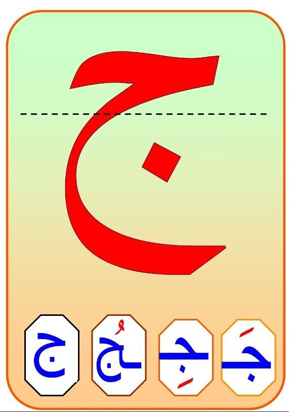 Арабский алфавит, 2020   Arap alfabesi, Harfler, Öğretim