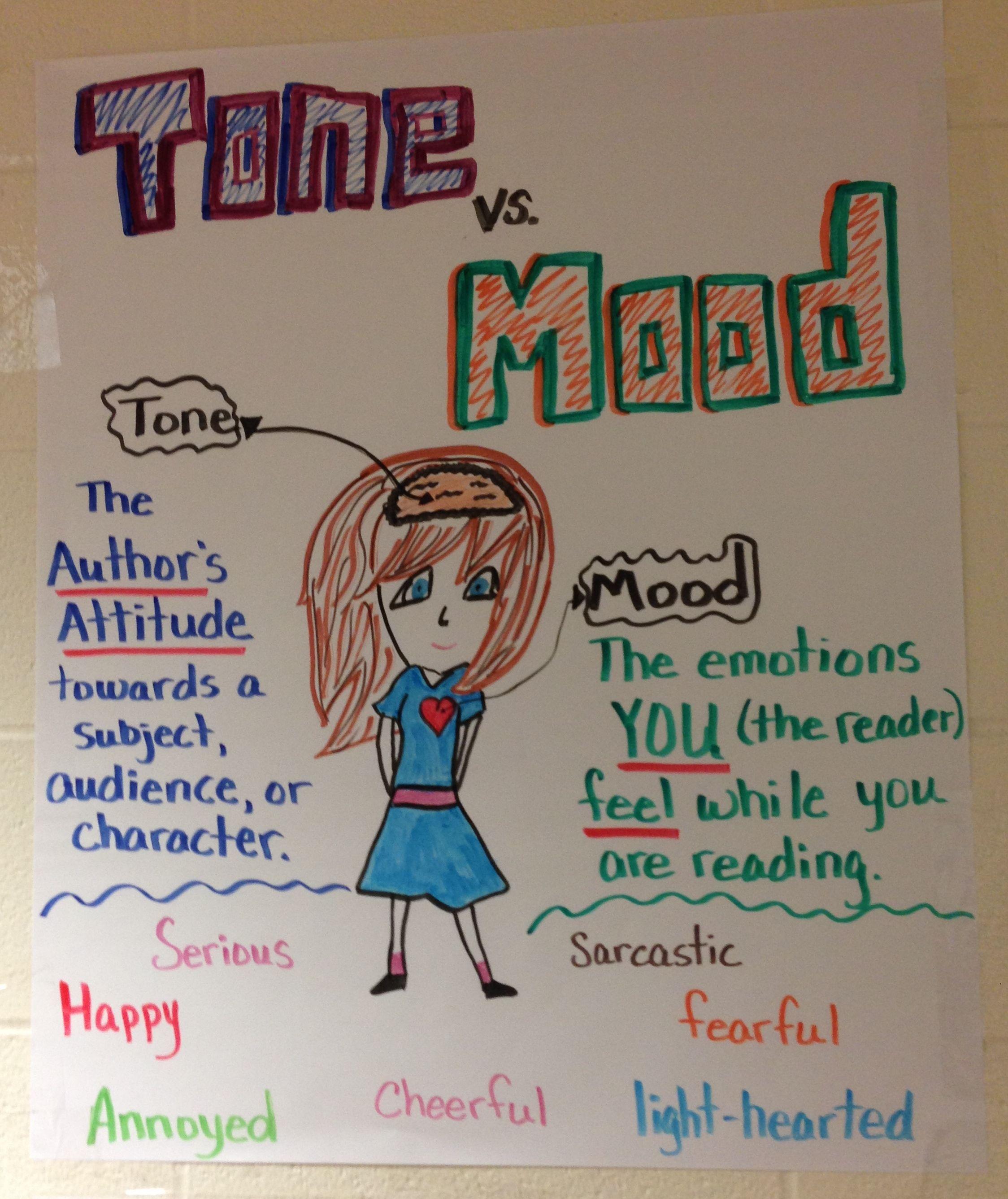 Tone Amp Mood Anchor Chart