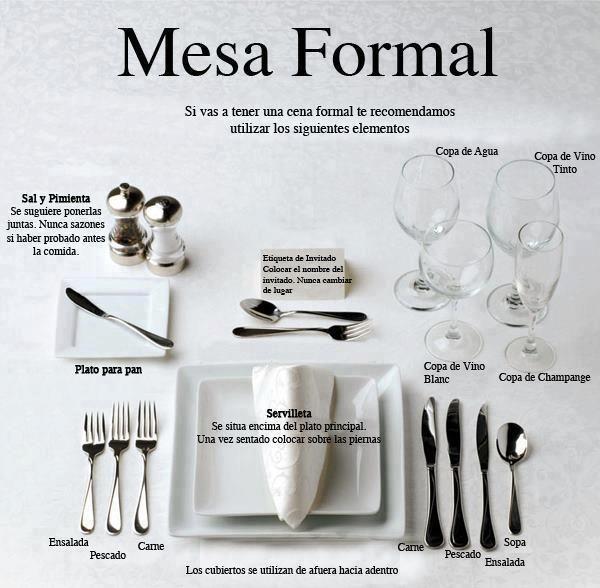 Protocolo orden en la mesa cocina protocolo y buenas for Orden de los cubiertos en la mesa