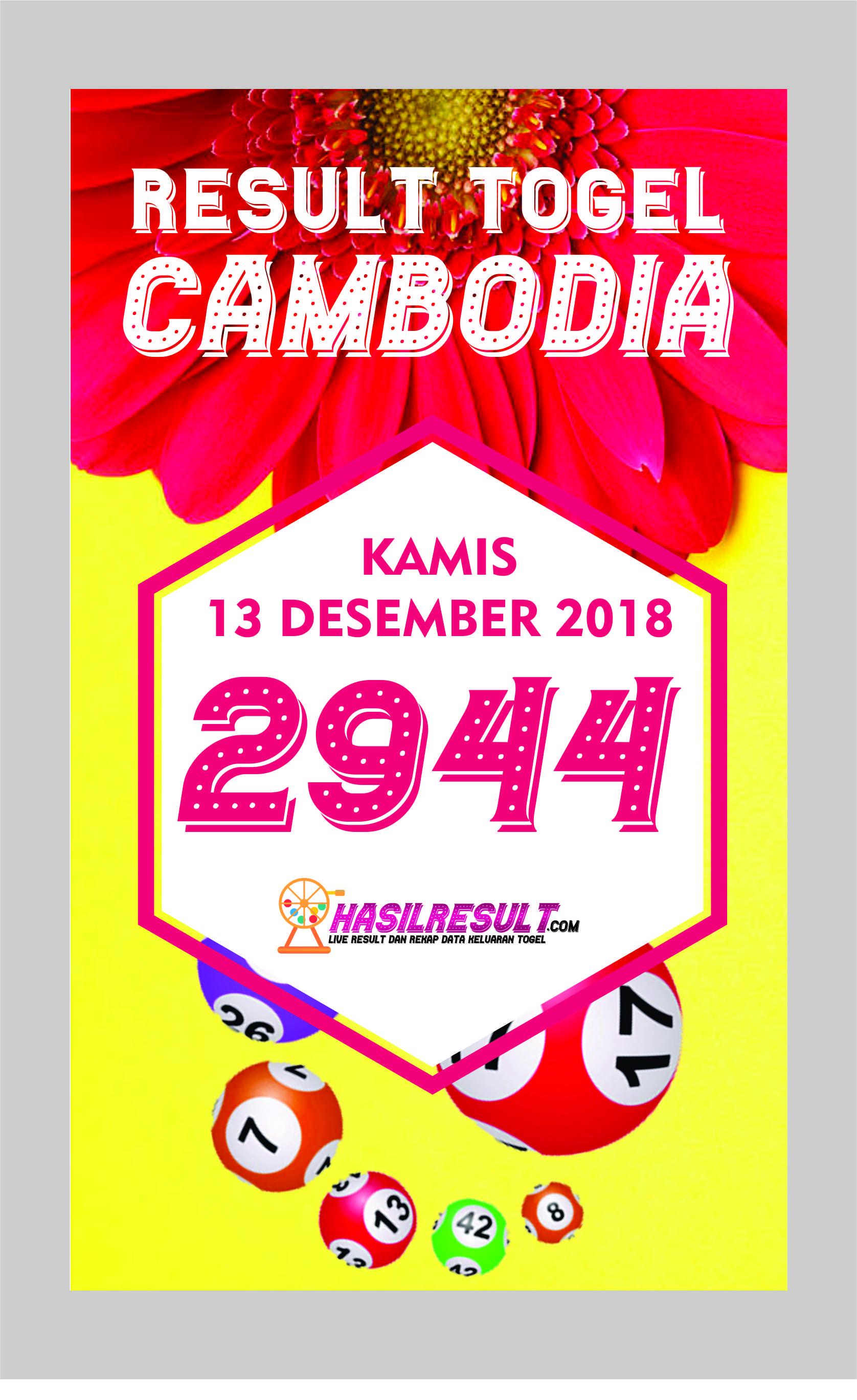 Angka Keluar Kamboja Hari Ini 2020 : angka, keluar, kamboja, Angka, Keluar, Kamboja