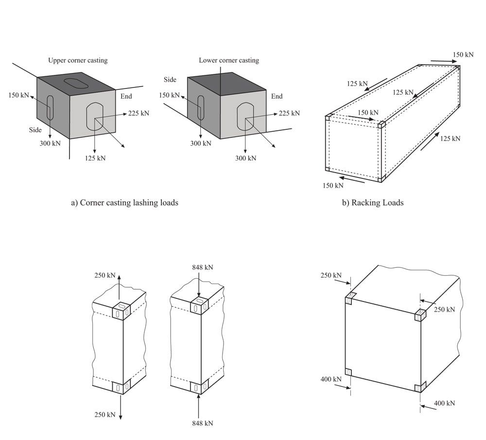 Shipping Container Home Plans California: HoneyBox INC. Shipping Container Dimensions