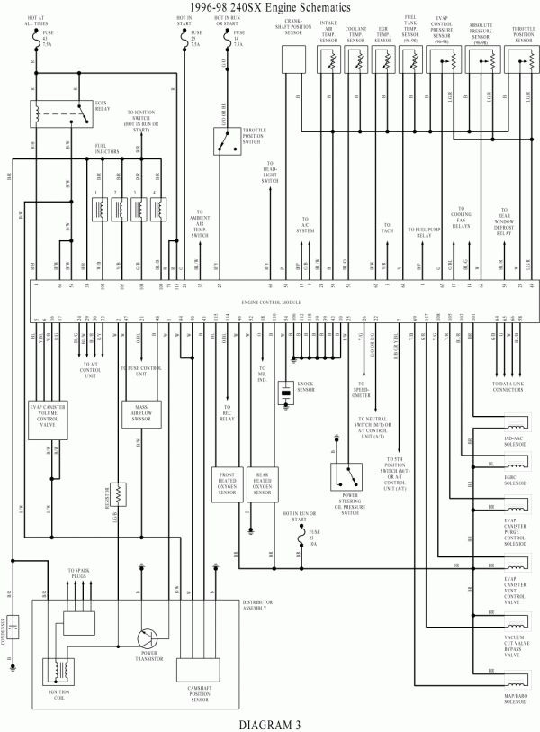 10  240sx Engine Wiring Diagram