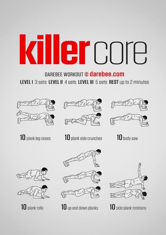 Benefits of Gymnastics Core workout, Workout plan, Abs