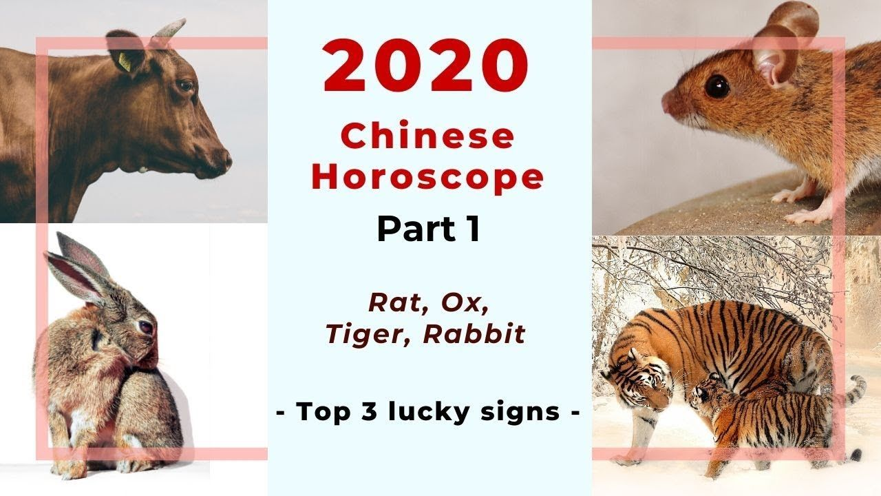 2020 Chinese horoscope part 1 Rat, Ox, Tiger, Rabbit