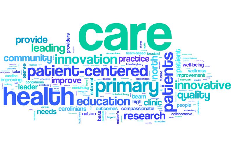 Patient Care Department of Medicine Patient care