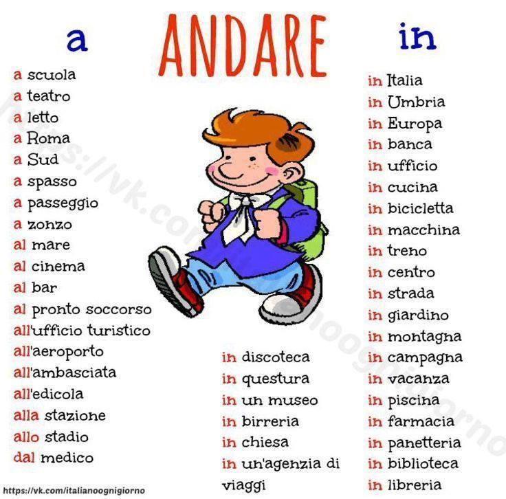 Italian Teacher On Twitter Italian Language Learning Learning Italian Italian Words