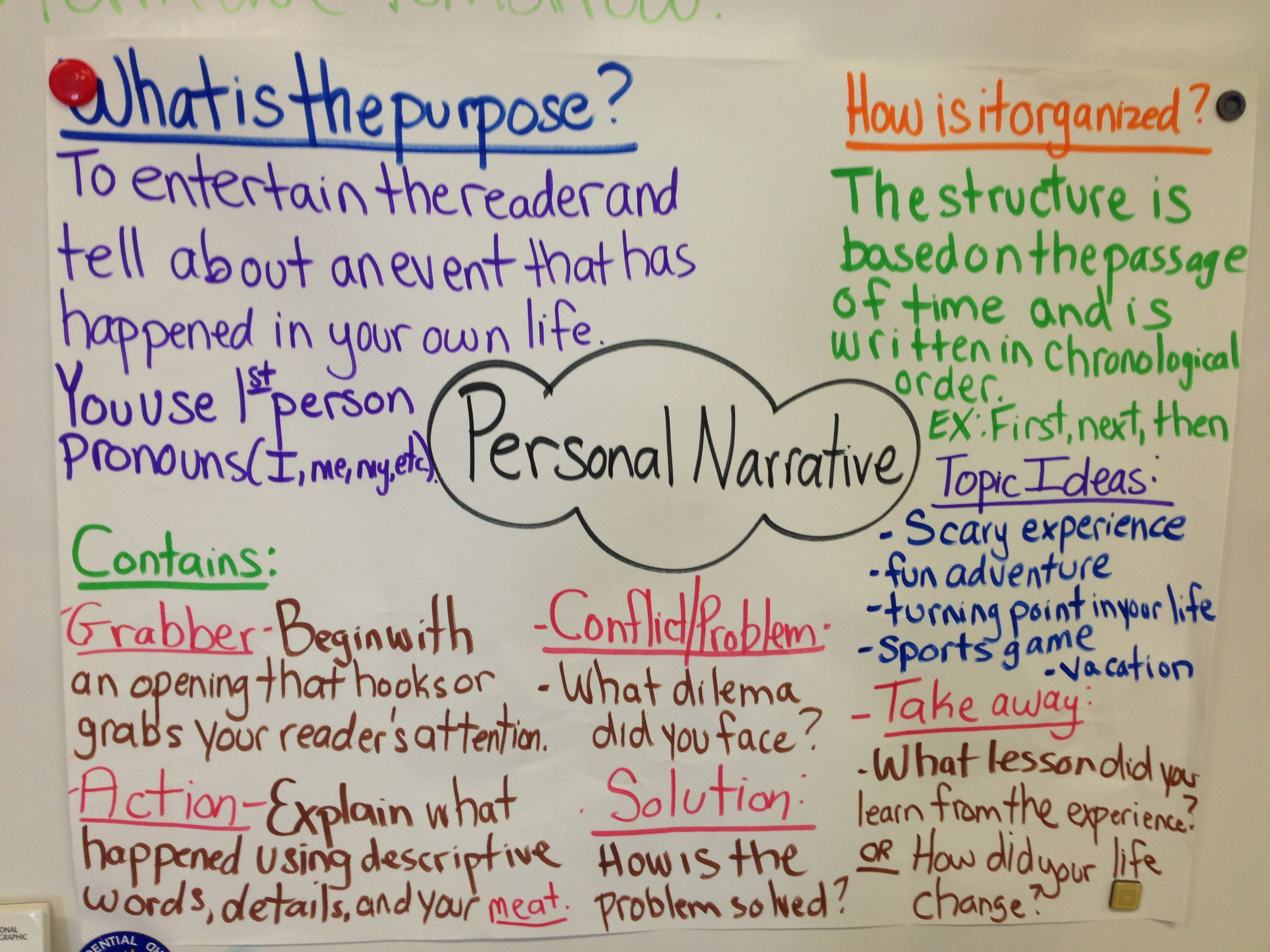 personal narrative anchor chart (6th grade) | sixthgradestaff