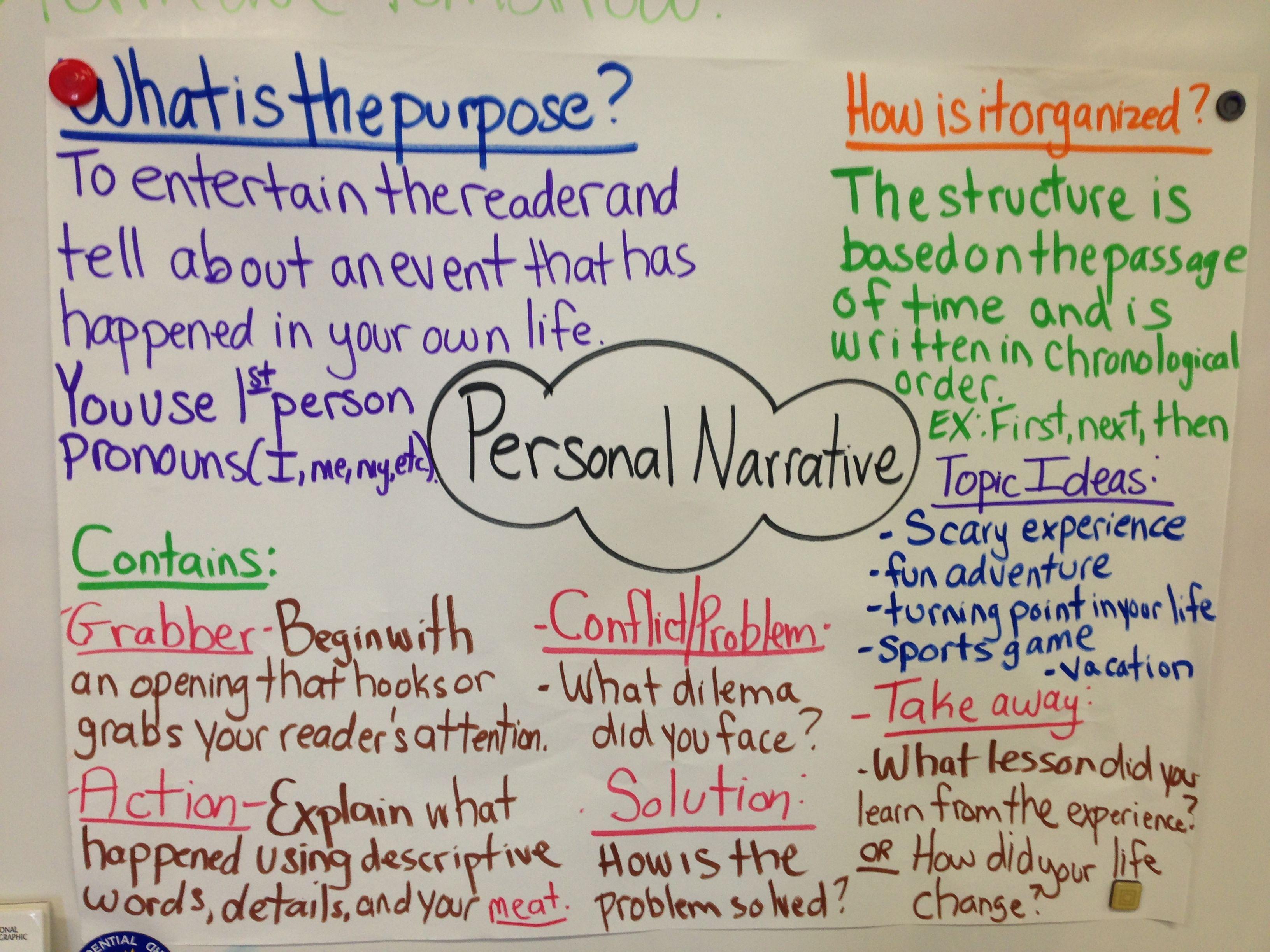 Personal Narrative Anchor Chart 6th Grade